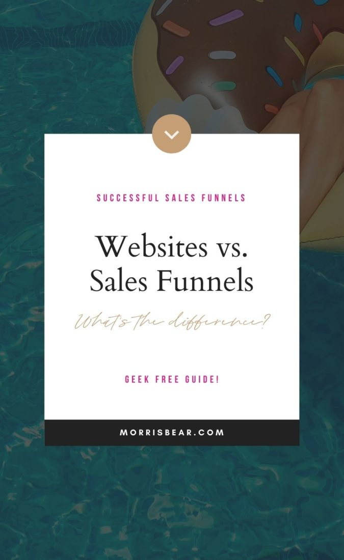 Websites vs Sales Funnels… What's the difference?